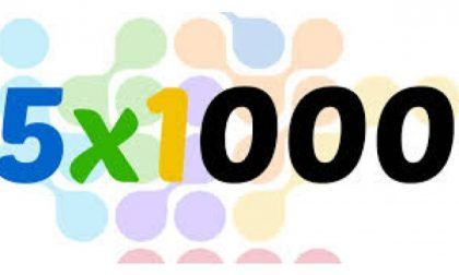 5x1000, un milione di euro a Comuni e associazioni