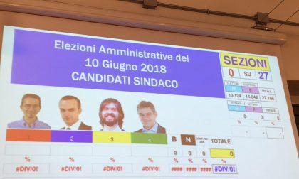 Elezioni comunali 2018: sarà ballottaggio tra Troiano e Balconi