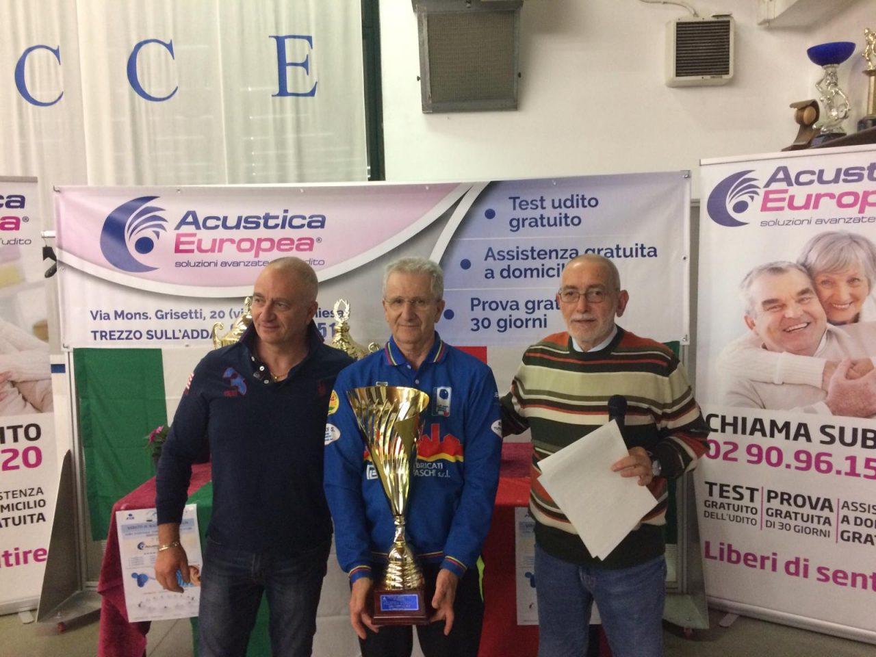 Trofeo Acustica europea