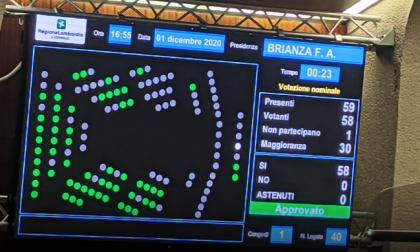 """Vaccini in Lombardia, approvata la richiesta di rimborsi: """"Maggioranza certifica il fallimento della Regione"""""""
