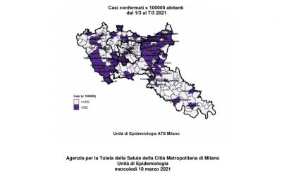 Covid: in Martesana soltanto 6 Comuni hanno numeri non da zona rossa