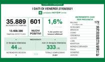 Covid Lombardia: lenta discesa di ricoveri nei reparti